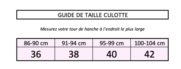 Guide taille Culotte